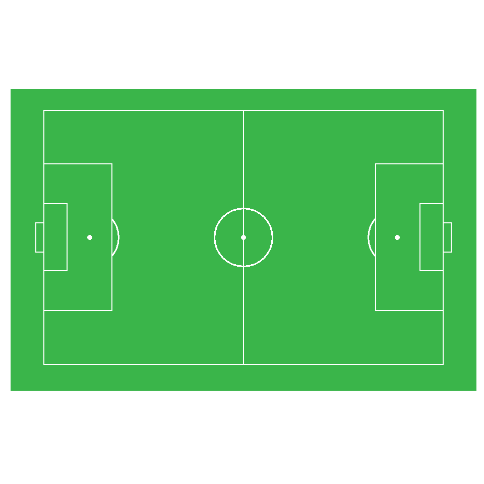 Soccer event data in ggplot2 with ggsoccer