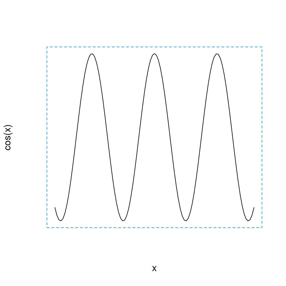 box function and types of boxes with bty