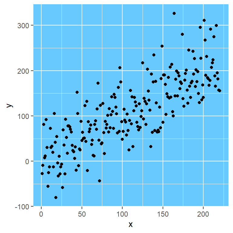 Background color in ggplot2